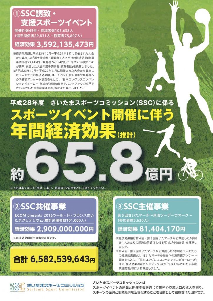 sportskouka01