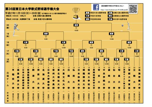 リリース添付資料(トーナメント表)